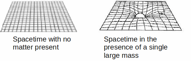 gravity-and-spacetime-html-683caa1d